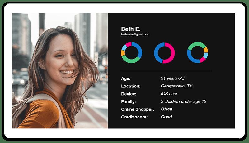 Beths Digital Profile