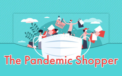 The Pandemic Shopper: Consumer Packaged Goods & Covid-19 Research & Analysis